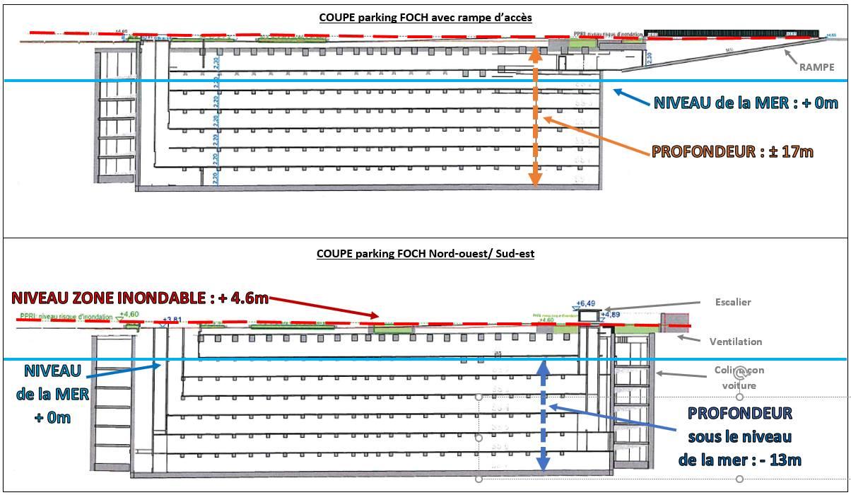 Plan de la coque du projet de parking souterrain de l'îlot Foch à Saint-Jean-de-Luz